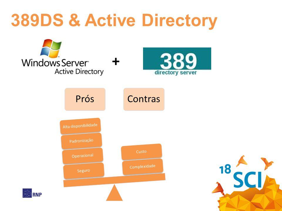 389DS & Active Directory + Prós Seguro Operacional Padronização