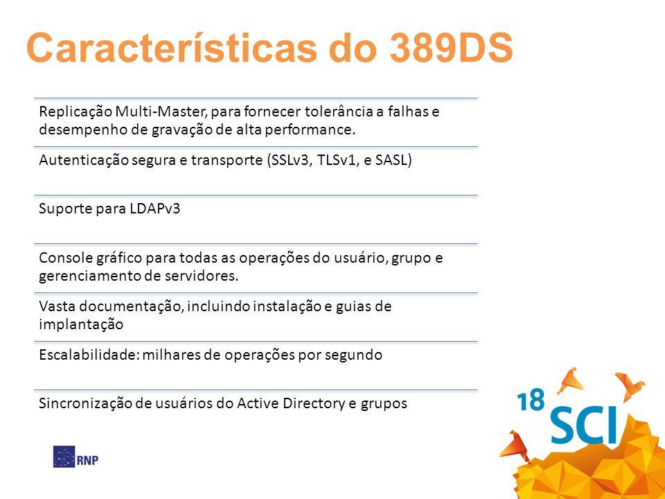 Características do 389DS Replicação Multi-Master, para fornecer tolerância a falhas e desempenho de gravação de alta performance.