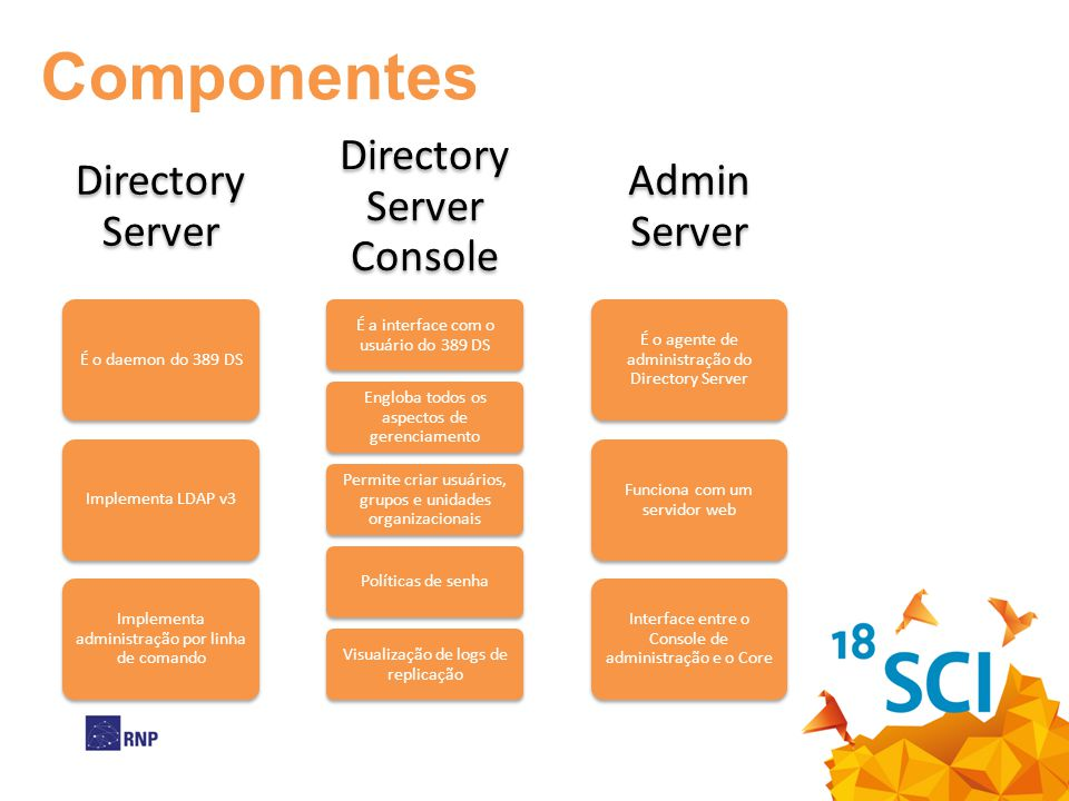 Componentes Directory Server É o daemon do 389 DS Implementa LDAP v3