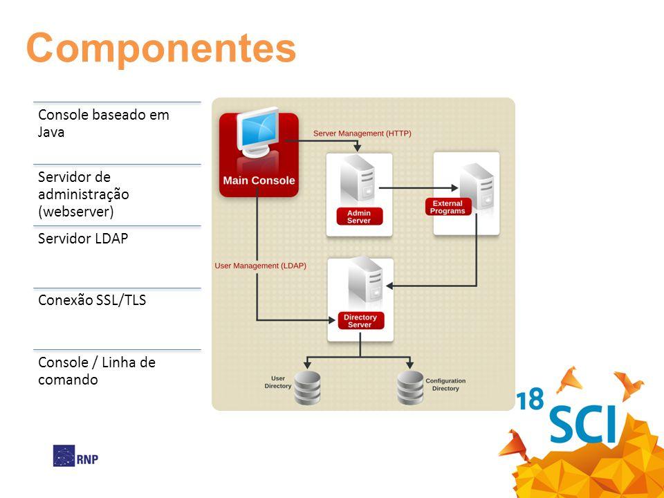 Componentes Console baseado em Java