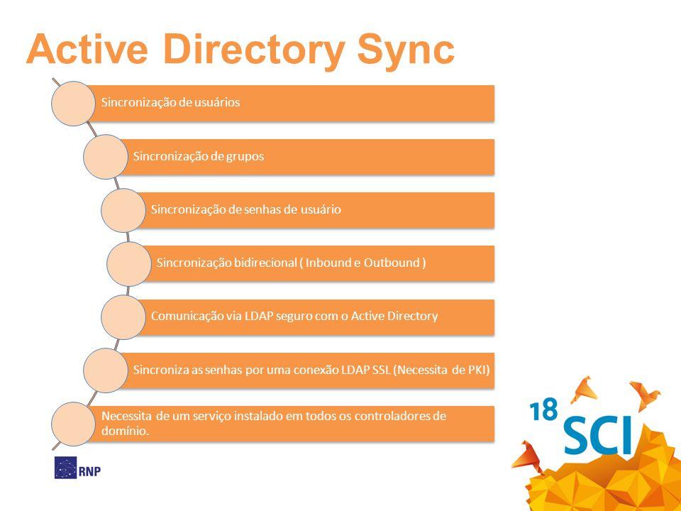 Active Directory Sync Sincronização de usuários