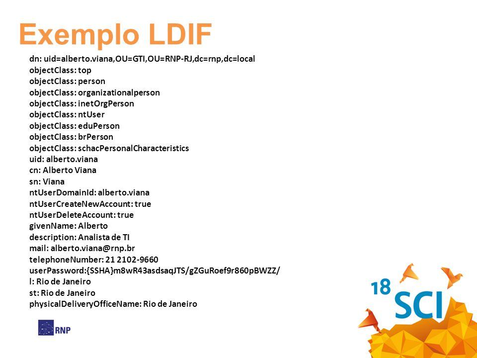 Exemplo LDIF dn: uid=alberto.viana,OU=GTI,OU=RNP-RJ,dc=rnp,dc=local