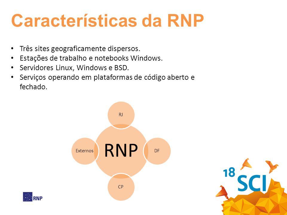 RNP Características da RNP Três sites geograficamente dispersos.