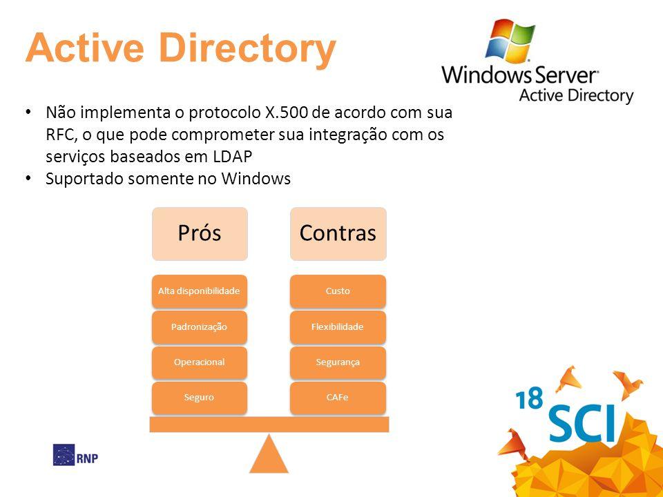 Active Directory Prós Contras