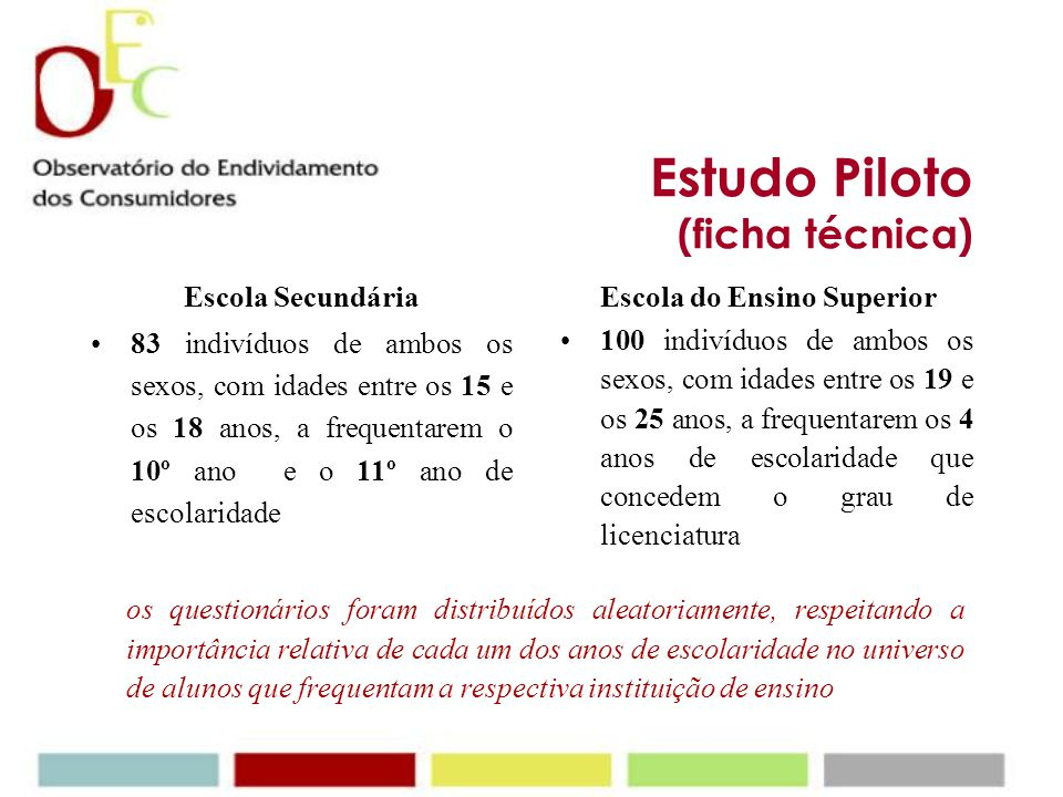 Estudo Piloto (ficha técnica)