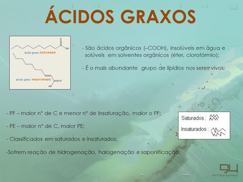 ÁCIDOS GRAXOS - São ácidos orgânicos (–COOH), insolúveis em água e solúveis em solventes orgânicos (éter, clorofórmio);