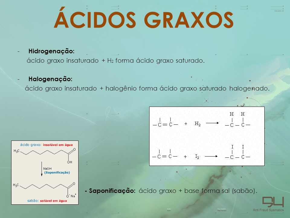 ÁCIDOS GRAXOS Hidrogenação: