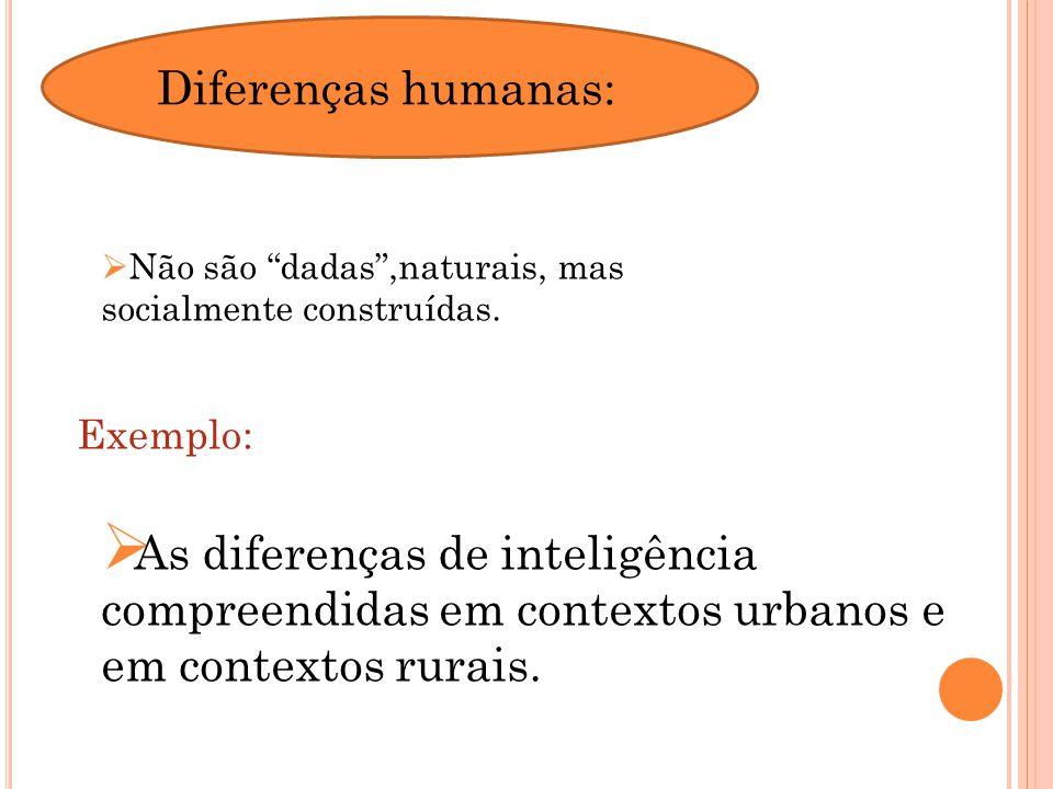 As diferenças de inteligência compreendidas em contextos urbanos e