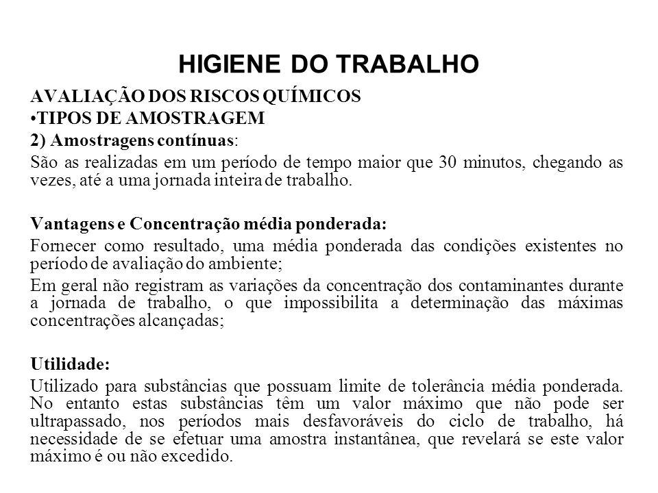 HIGIENE DO TRABALHO AVALIAÇÃO DOS RISCOS QUÍMICOS. TIPOS DE AMOSTRAGEM. 2) Amostragens contínuas: