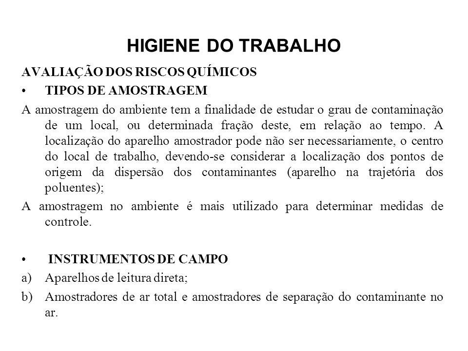 HIGIENE DO TRABALHO AVALIAÇÃO DOS RISCOS QUÍMICOS. TIPOS DE AMOSTRAGEM.