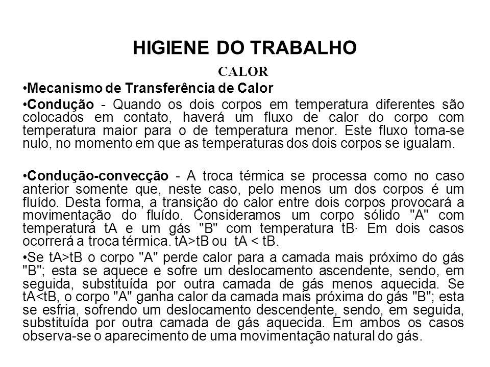 HIGIENE DO TRABALHO CALOR. Mecanismo de Transferência de Calor.