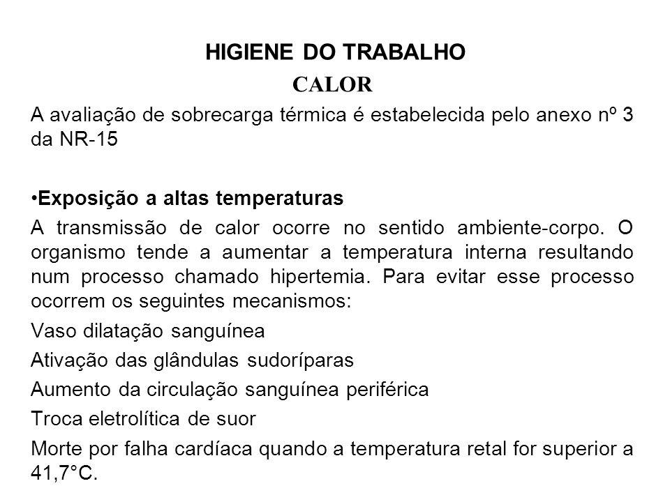 HIGIENE DO TRABALHO CALOR. A avaliação de sobrecarga térmica é estabelecida pelo anexo nº 3 da NR-15.