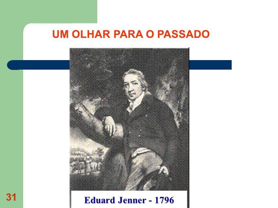 UM OLHAR PARA O PASSADO Eduard Jenner - 1796
