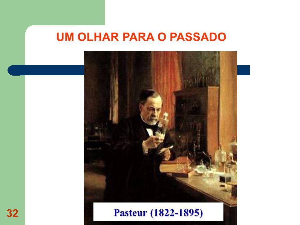 UM OLHAR PARA O PASSADO Pasteur (1822-1895)