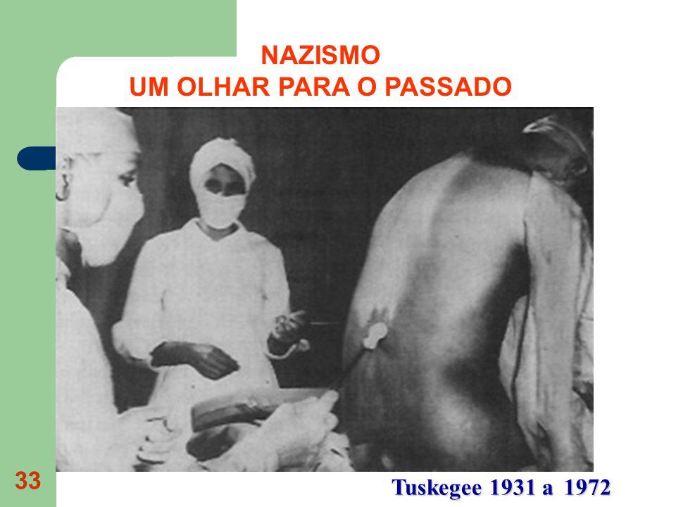 NAZISMO UM OLHAR PARA O PASSADO