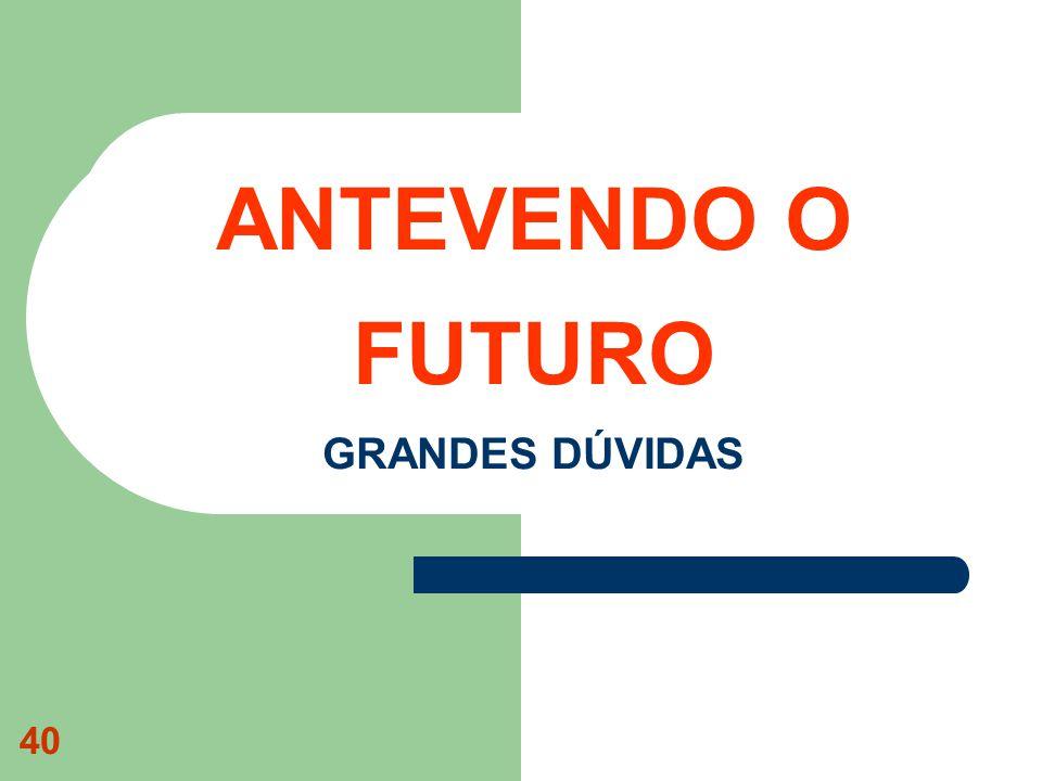 ANTEVENDO O FUTURO GRANDES DÚVIDAS