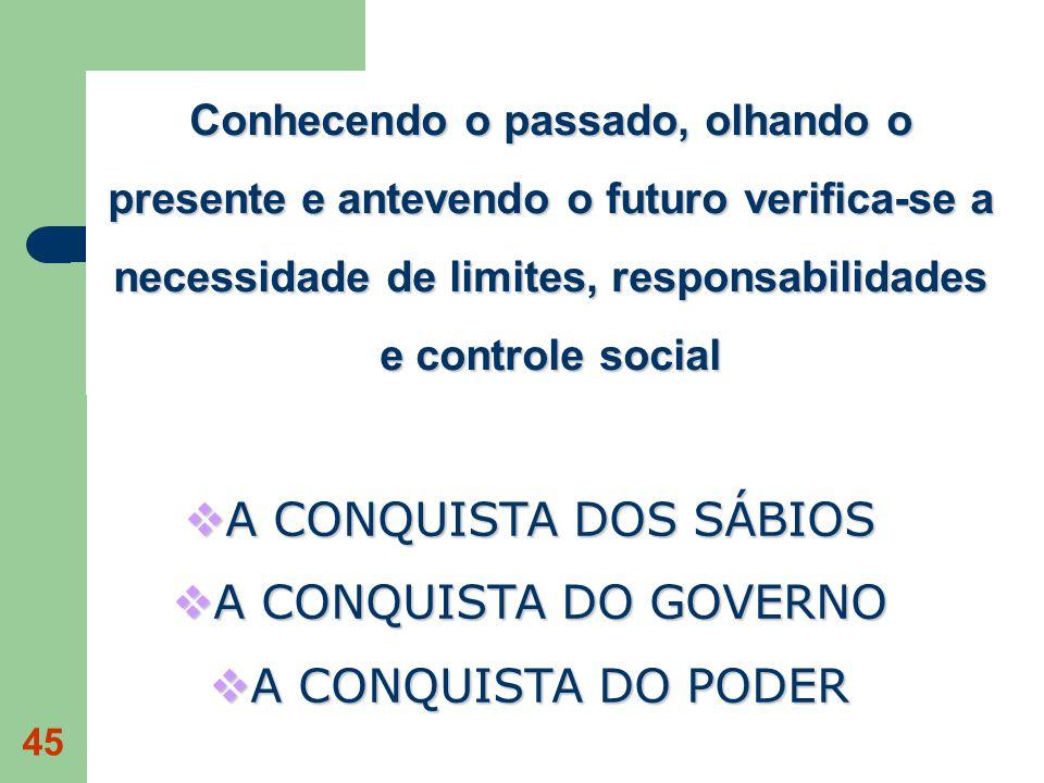 A CONQUISTA DOS SÁBIOS A CONQUISTA DO GOVERNO A CONQUISTA DO PODER