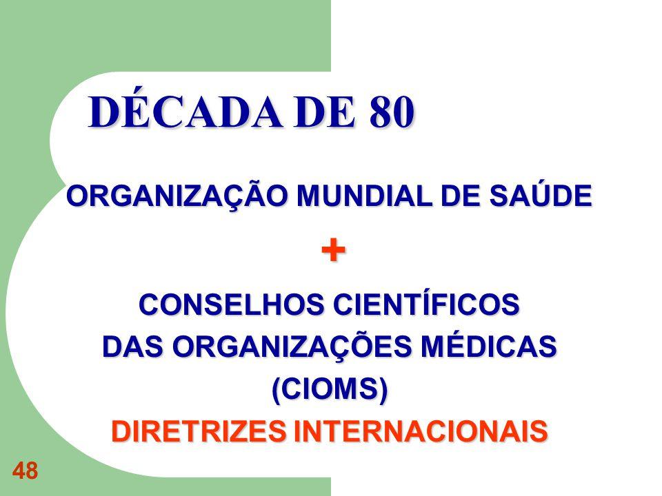DÉCADA DE 80 ORGANIZAÇÃO MUNDIAL DE SAÚDE + CONSELHOS CIENTÍFICOS DAS ORGANIZAÇÕES MÉDICAS (CIOMS) DIRETRIZES INTERNACIONAIS.
