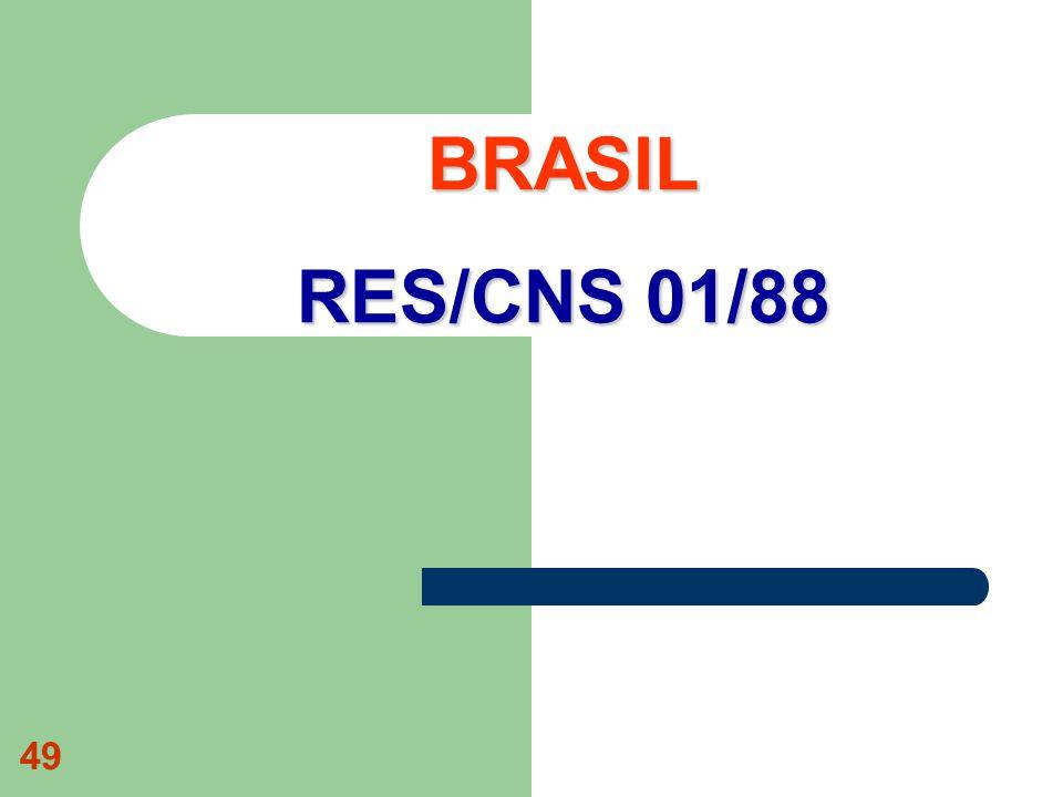 BRASIL RES/CNS 01/88