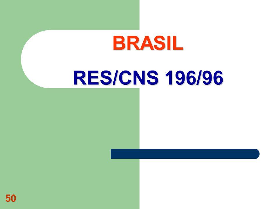 BRASIL RES/CNS 196/96