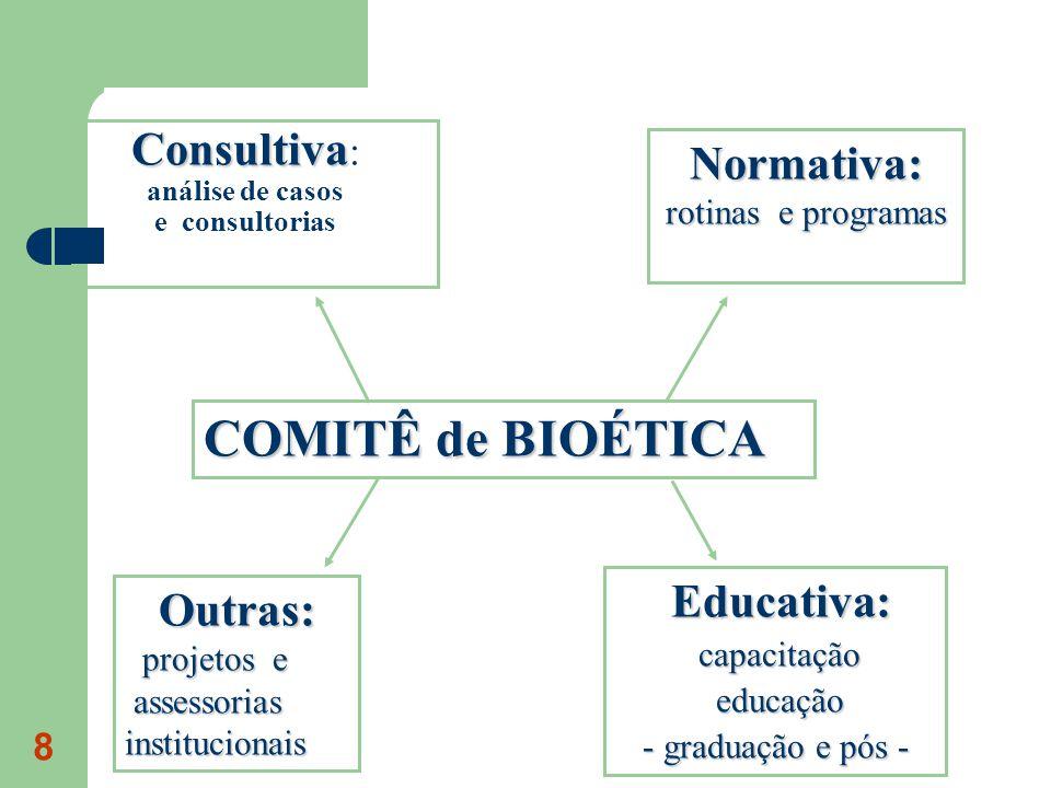 Consultiva: análise de casos e consultorias