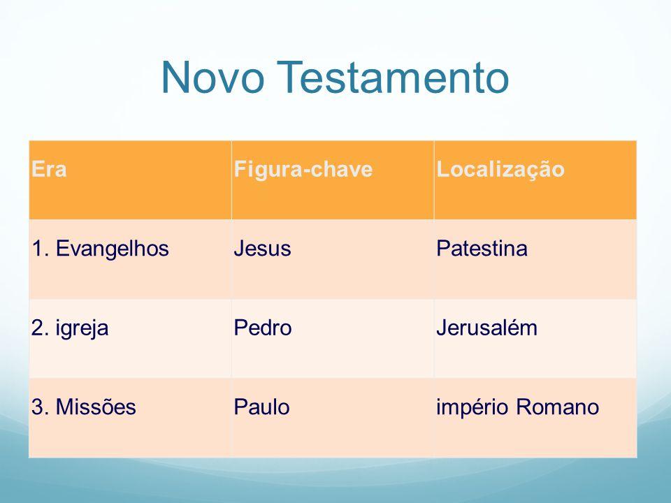 Novo Testamento Era Figura-chave Localização 1. Evangelhos Jesus
