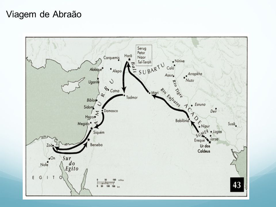 Viagem de Abraão
