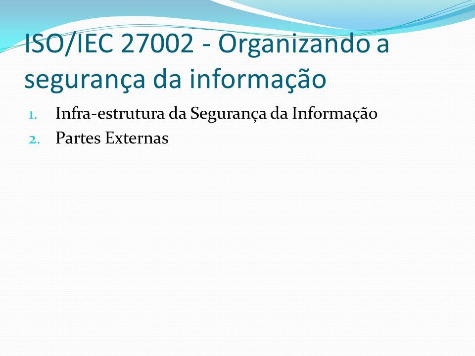 ISO/IEC 27002 - Organizando a segurança da informação