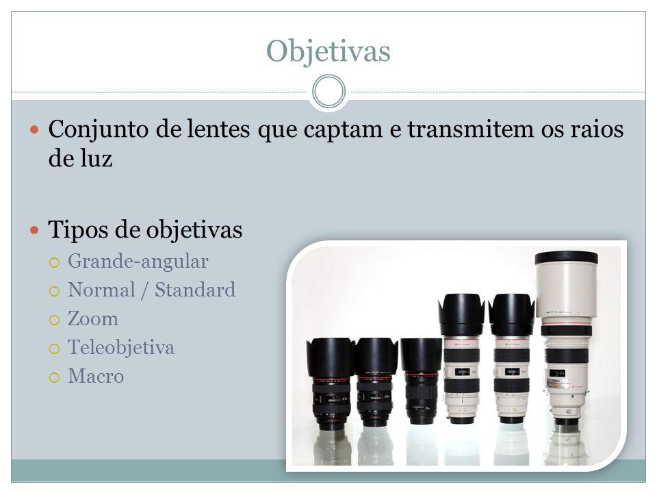 Objetivas Conjunto de lentes que captam e transmitem os raios de luz