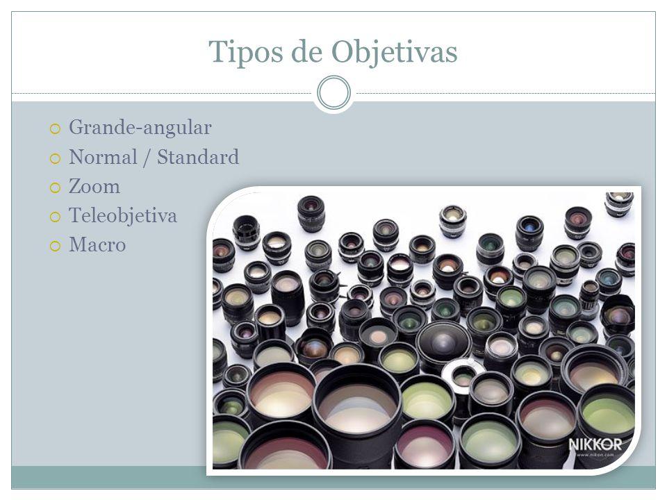 Tipos de Objetivas Grande-angular Normal / Standard Zoom Teleobjetiva