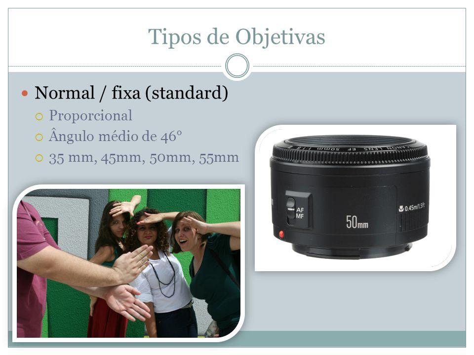 Tipos de Objetivas Normal / fixa (standard) Proporcional
