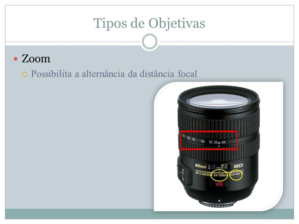 Tipos de Objetivas Zoom Possibilita a alternância da distância focal