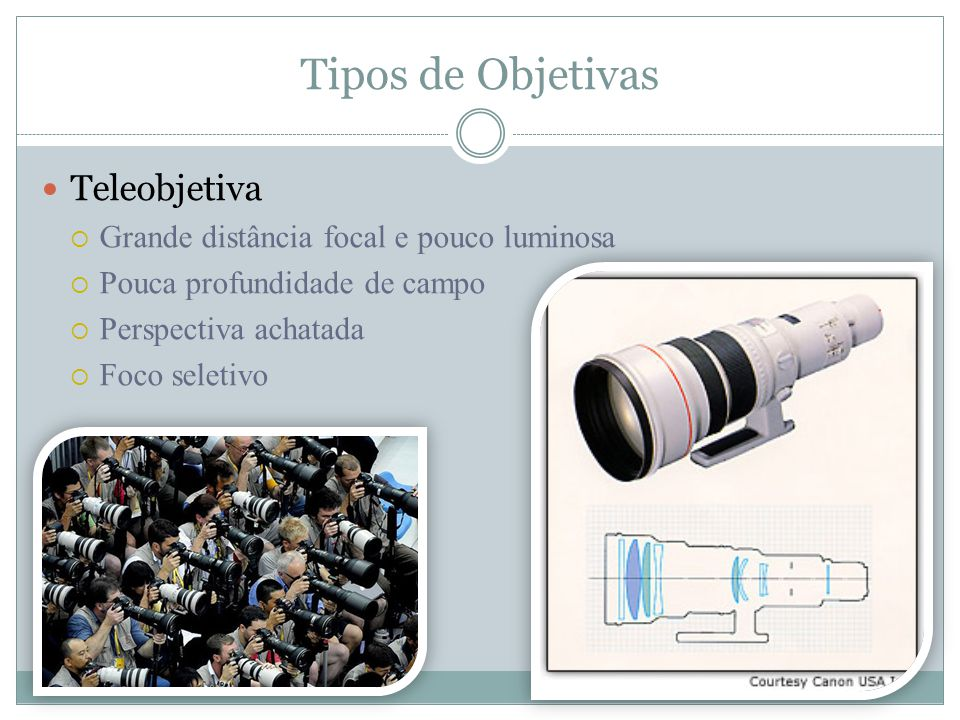 Tipos de Objetivas Teleobjetiva