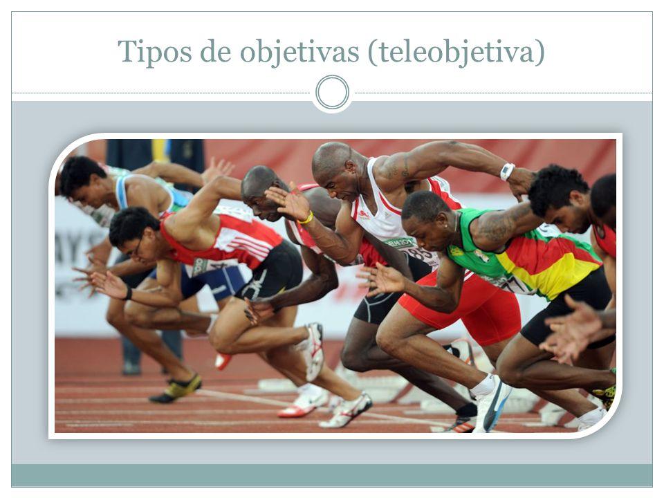 Tipos de objetivas (teleobjetiva)