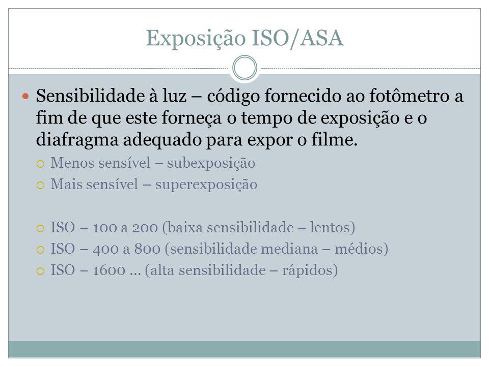 Exposição ISO/ASA