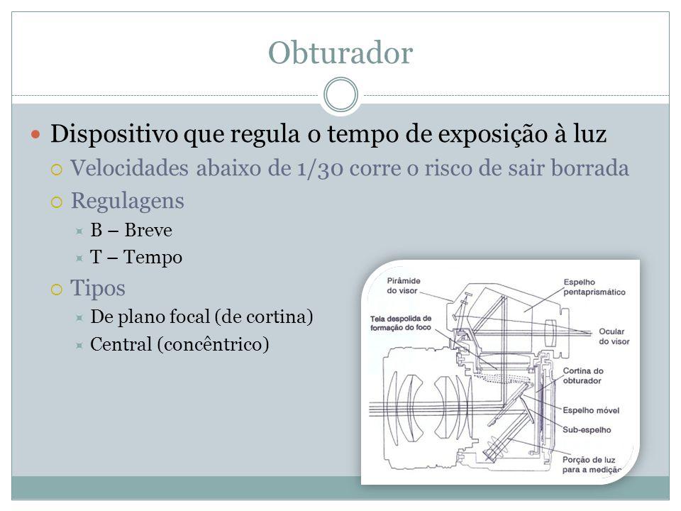 Obturador Dispositivo que regula o tempo de exposição à luz