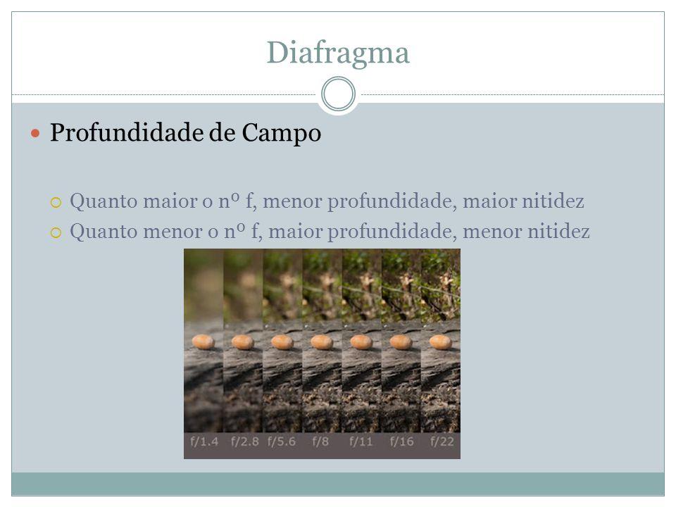 Diafragma Profundidade de Campo