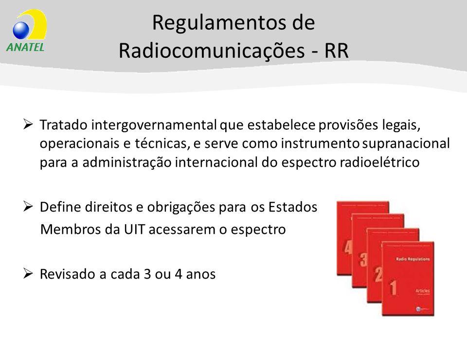 Radiocomunicações - RR