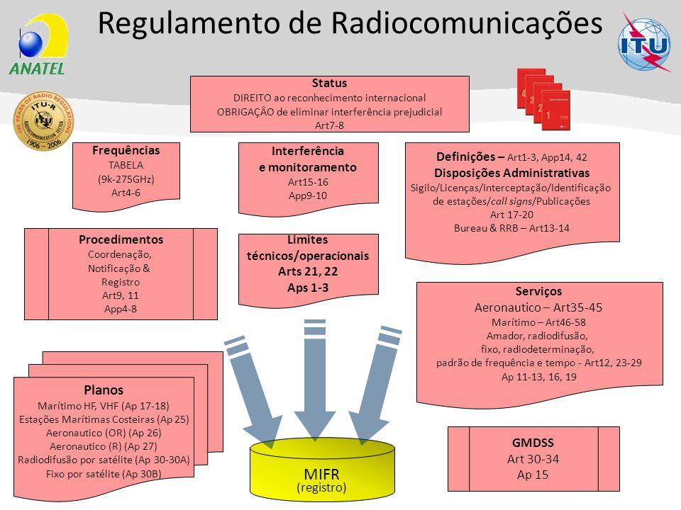 Disposições Administrativas técnicos/operacionais