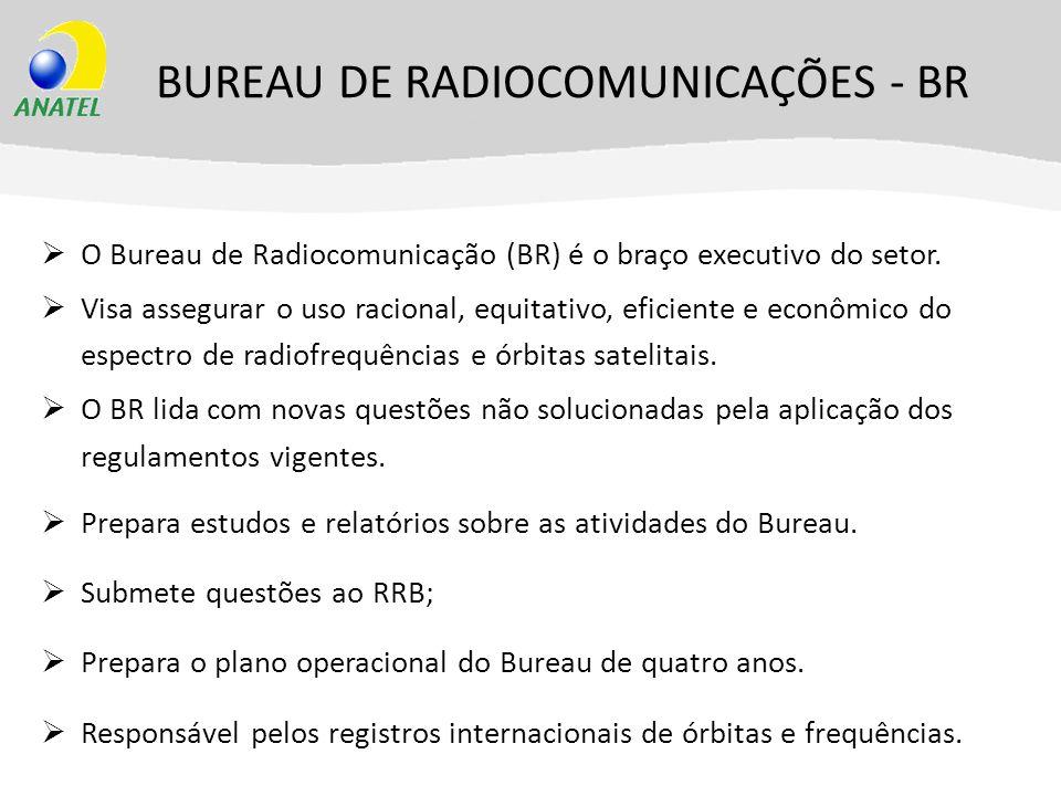 BUREAU DE RADIOCOMUNICAÇÕES - BR