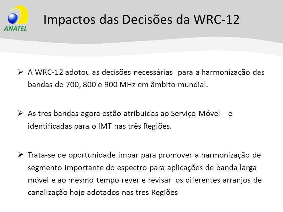 Impactos das Decisões da WRC-12