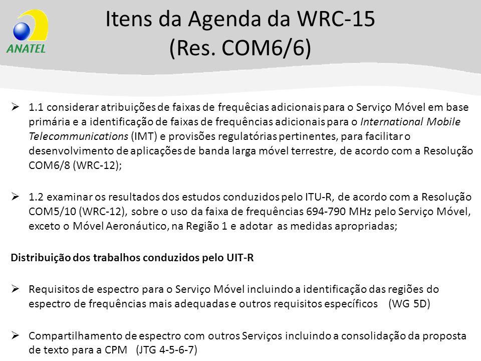 Itens da Agenda da WRC-15 (Res. COM6/6)