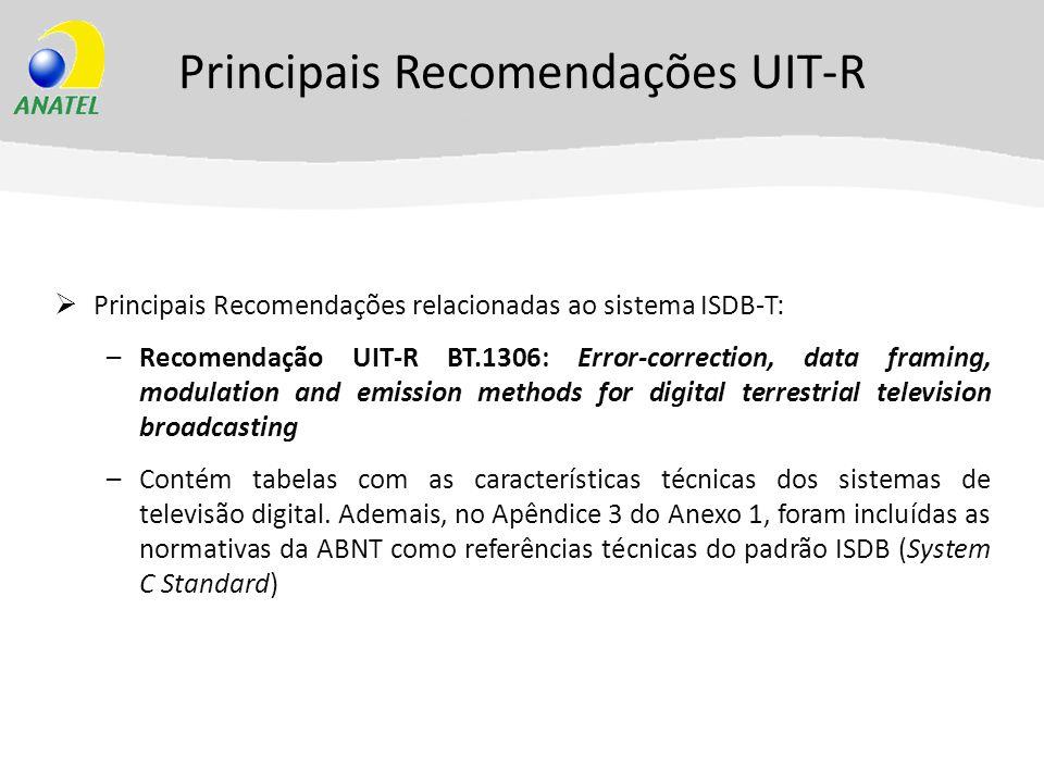 Principais Recomendações UIT-R