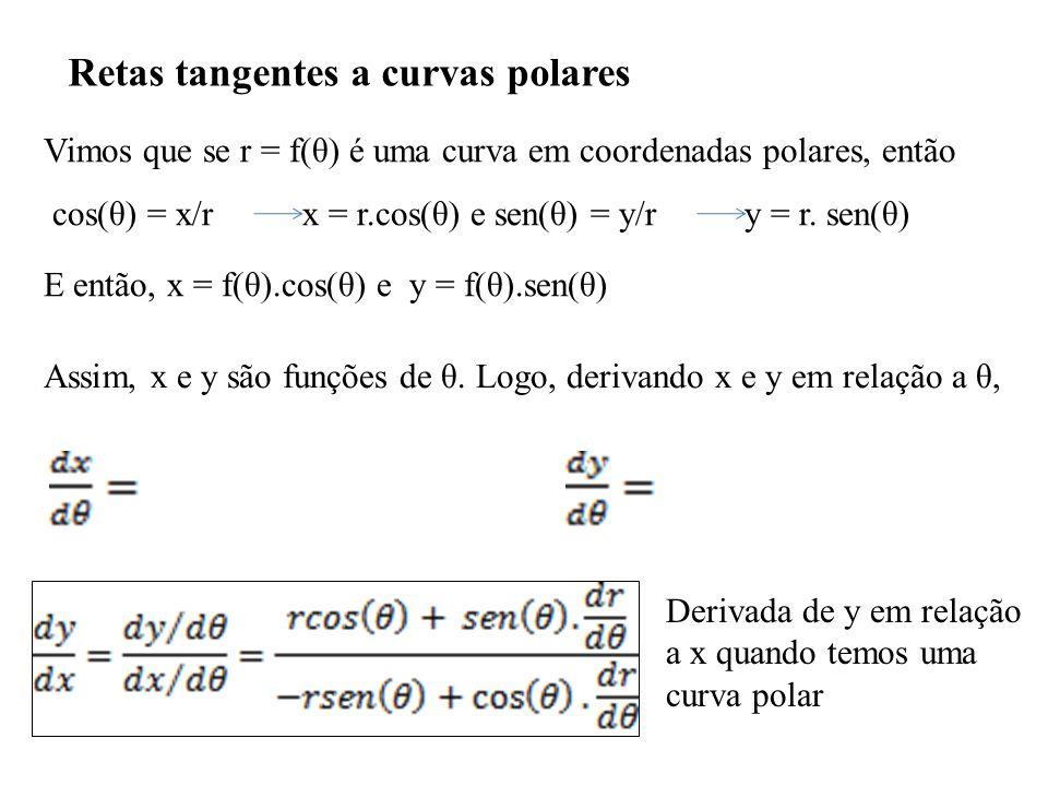 Retas tangentes a curvas polares
