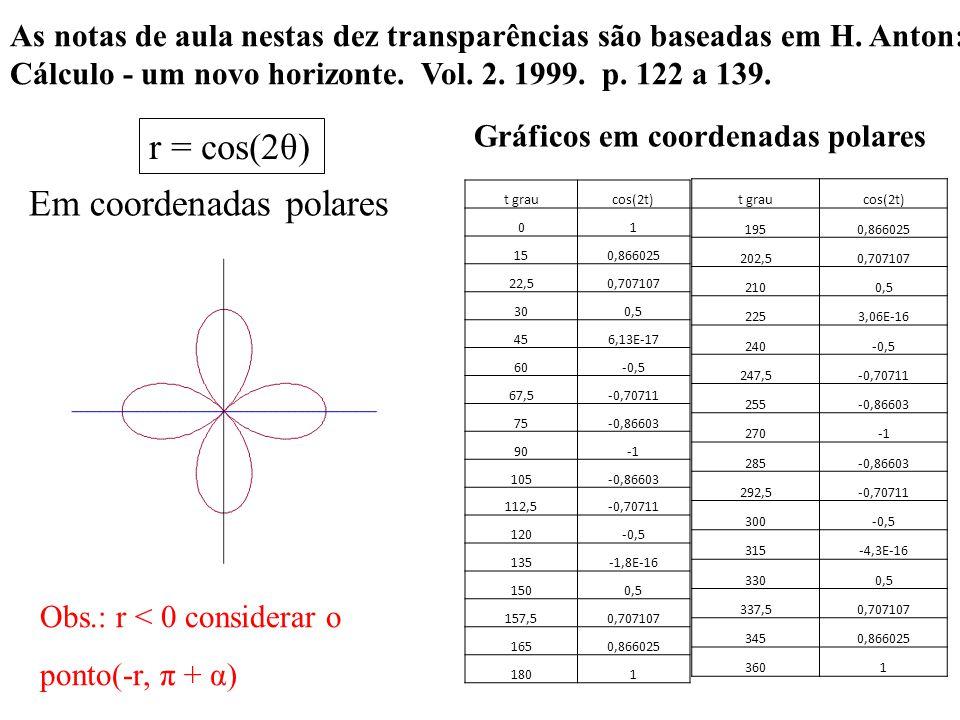 Em coordenadas polares