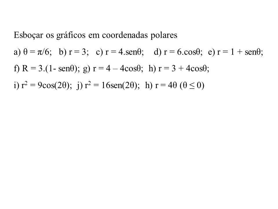 Esboçar os gráficos em coordenadas polares