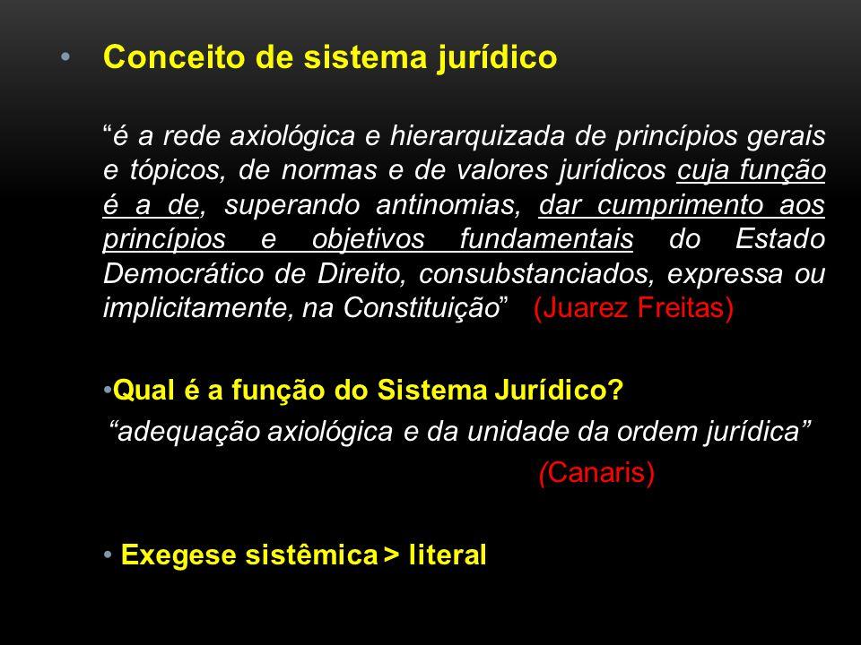 Conceito de sistema jurídico