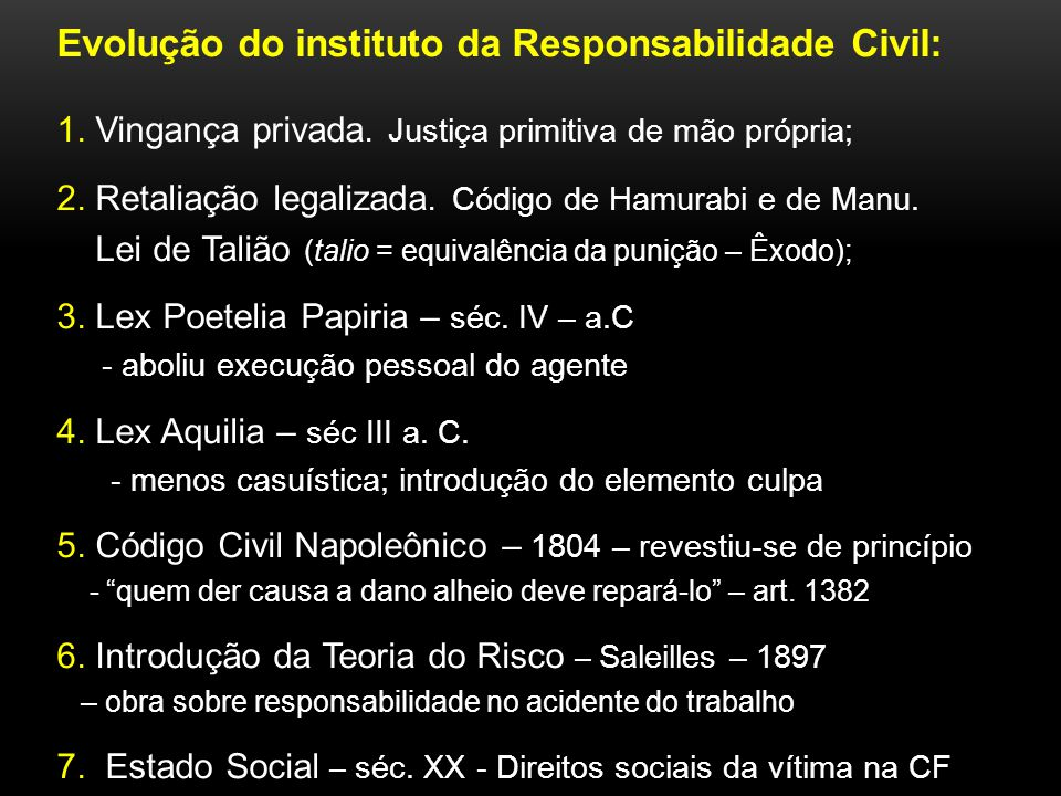 Evolução do instituto da Responsabilidade Civil: