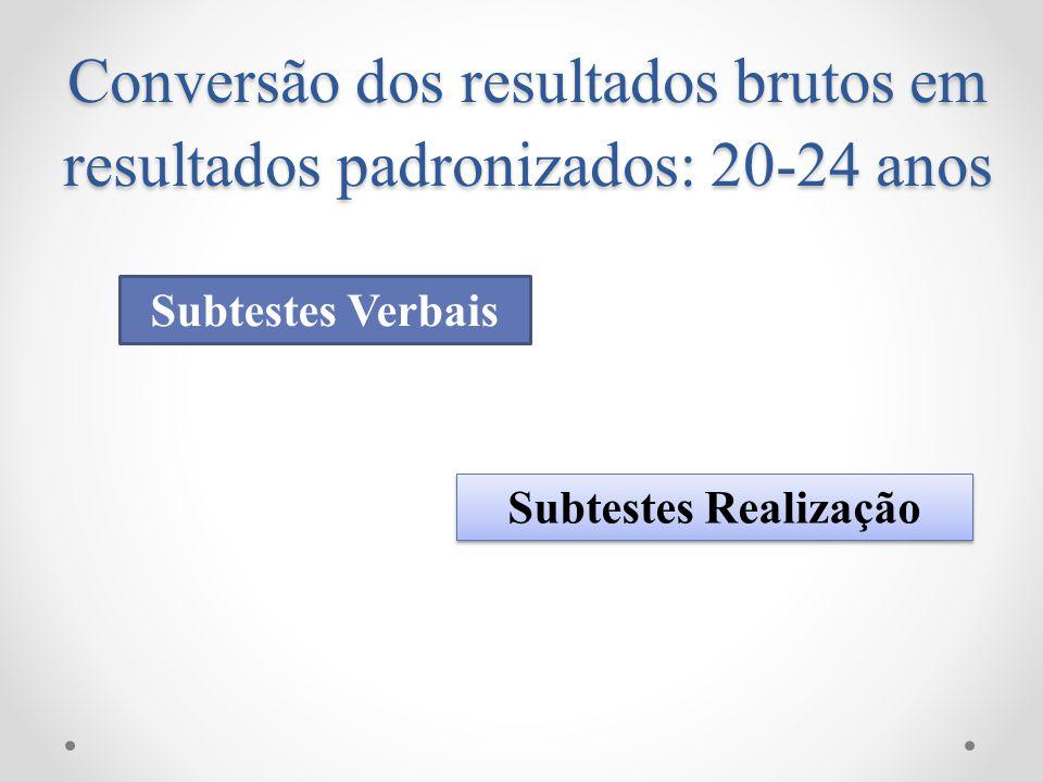 Conversão dos resultados brutos em resultados padronizados: 20-24 anos