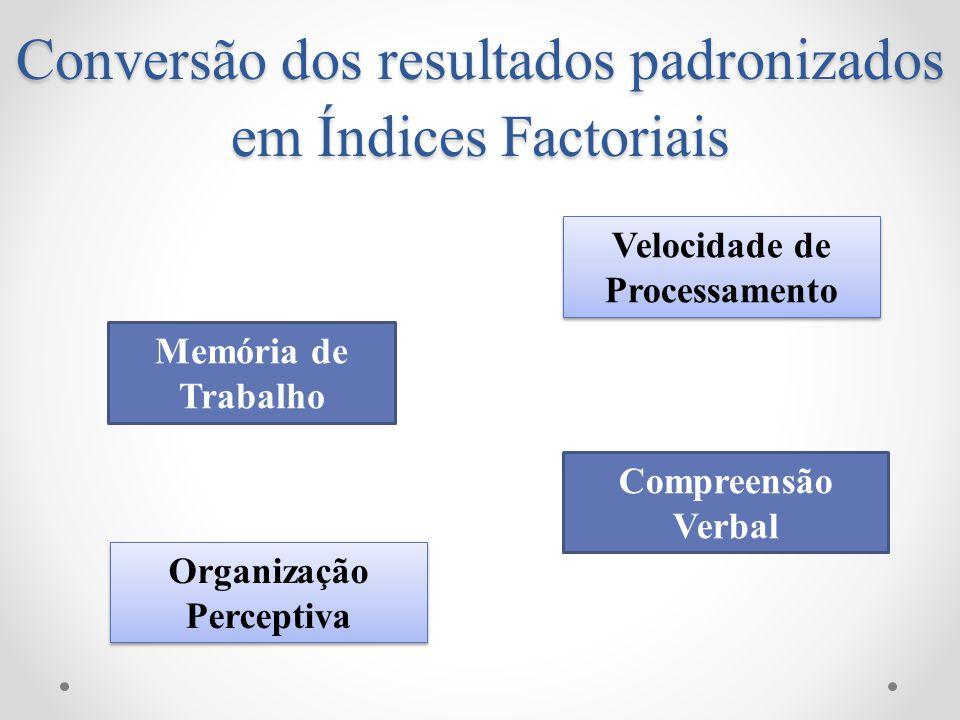 Conversão dos resultados padronizados em Índices Factoriais